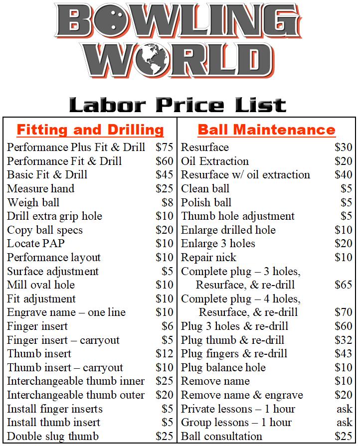 Labor Prices